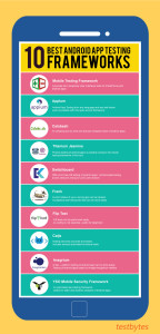 10-best-android-app-testing-frameworks-infographics