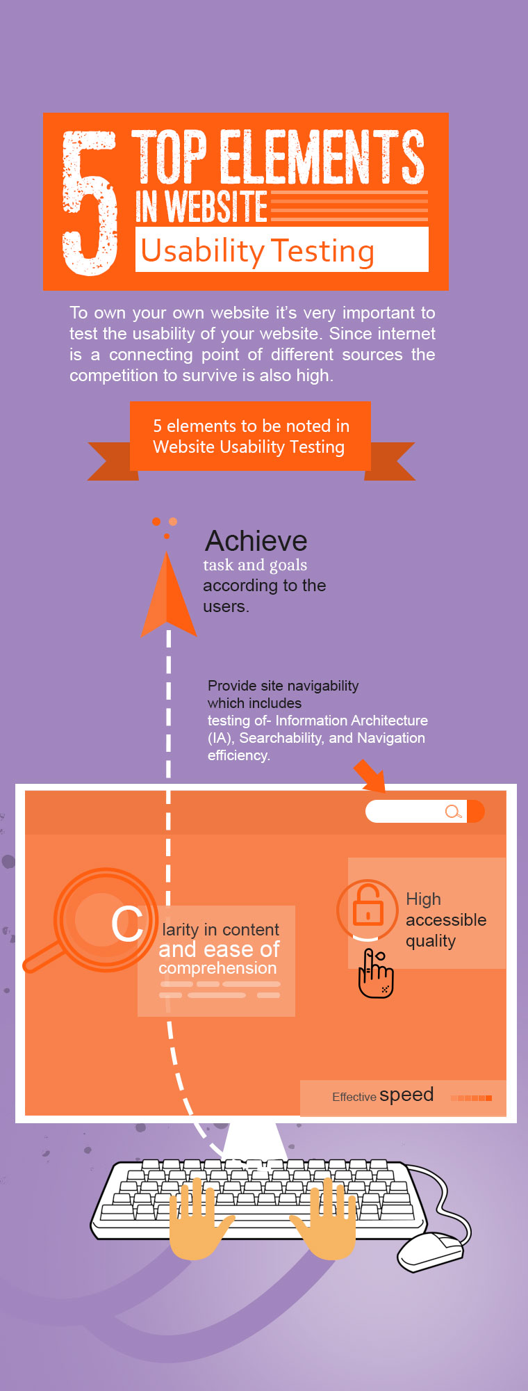 5-top-elements-in-website-usability-testing